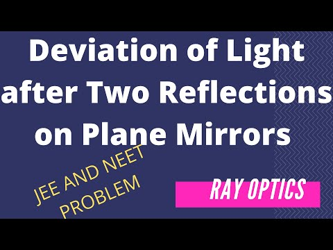 Total Deviation  of Light in Ray Optics after Two Reflections on Plane Mirrors for IIT-JEE and NEET