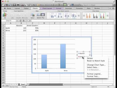 MS Excel Mac Mixed Charts columns and line