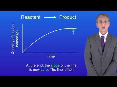 GCSE Science Chemistry (9-1) Mean Rate of Reaction