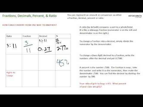 Ratios, Fraction, Decimals, Percents