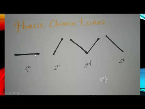 CHINESE TONES PART: 1