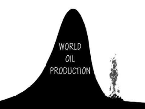 Peak Oil - How Will You Ride the Slide?