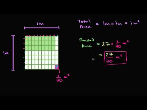 Intuition for area with fractional side lengths