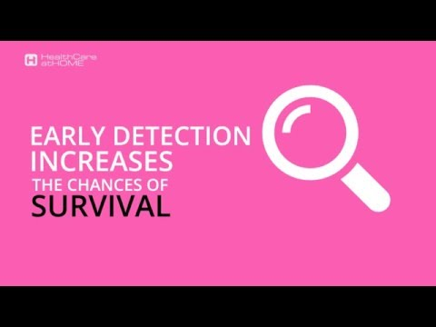 Breast Cancer Self-examination video