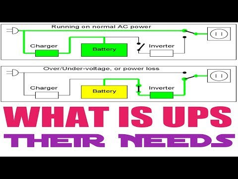 WHAT IS UPS AND USES OF UPS IN HINDI