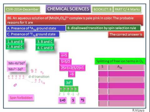 Electronic Transition--CSIR-2014 December Chemical Sciences-Answer