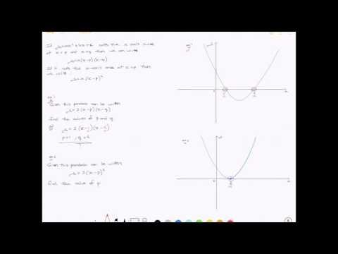 IB Math Studies - Root Factoring Quadratics