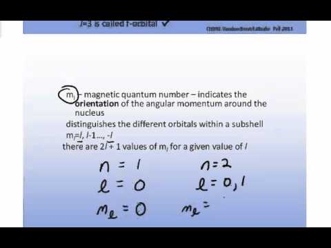 Hydrogen Atom and Quantum Numbers