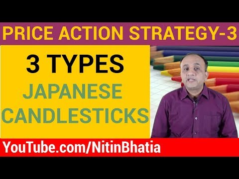 Japanese Candlesticks Types - Price Action Strategy | Part 3 (HINDI)