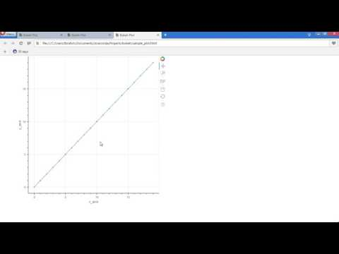 2- Drawing Multiple Plots in a Graph using Bokeh and Python With Selection Enabled.