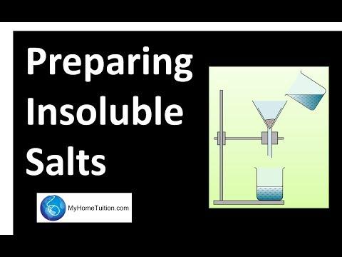 Preparing Insoluble Salts | Salts