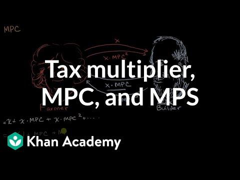 Tax multiplier, MPC, and MPS | APⓇ Macroeconomics | Khan Academy