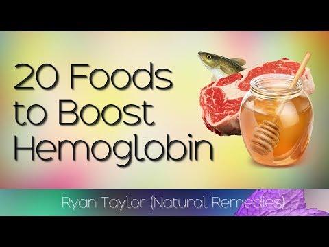 20 Foods that Increase: Haemoglobin