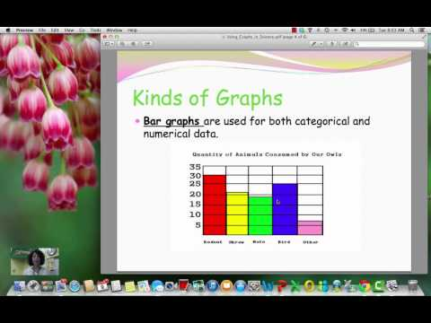 Using Graphs in Science