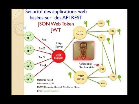 Part 4   Pensez Sécurité Web et Mobile - Partie Backend - API REST
