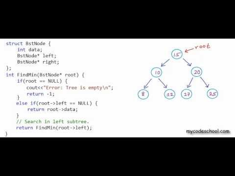 Find min and max element in a binary search tree