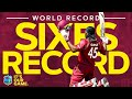 WORLD RECORD Number Of Sixes In An Innings Windies Finest