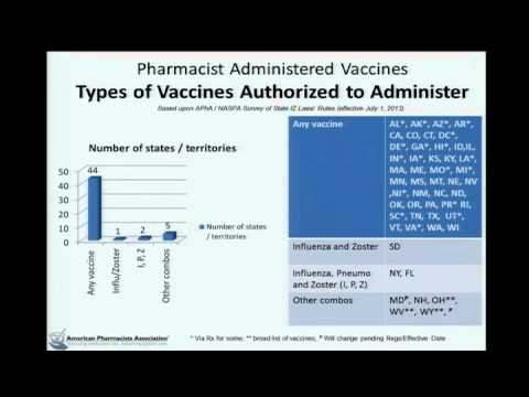 June 2013 ACIP Meeting -- Role of Retail Pharmacies in Vaccine Delivery