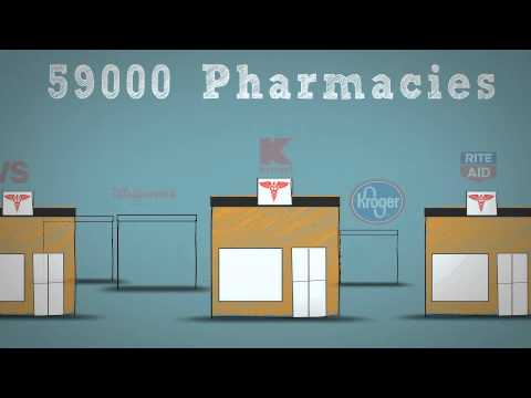 Prescripton Discount Card.  Save 10%-75% on your Prescription Medication