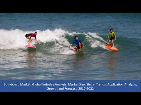 Bodyboard Market Size, Share, Trends, Application Analysis, Growth and Forecast, 2017 To 2022