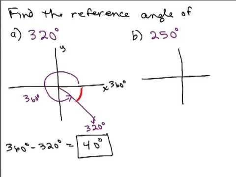 Reference Angles 1