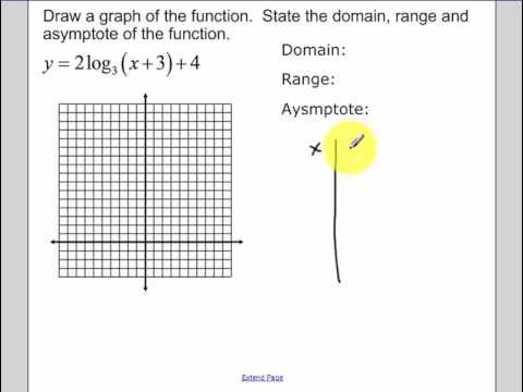 1.3/1.5 - Exponential and Logarithm Functions