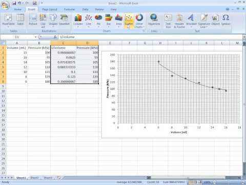 Using Excel for Graphing Lab Data