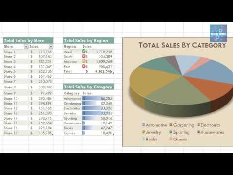 Basic Functions of Excel - Microsoft Excel Tutorial for Beginners - Learn Excel Online
