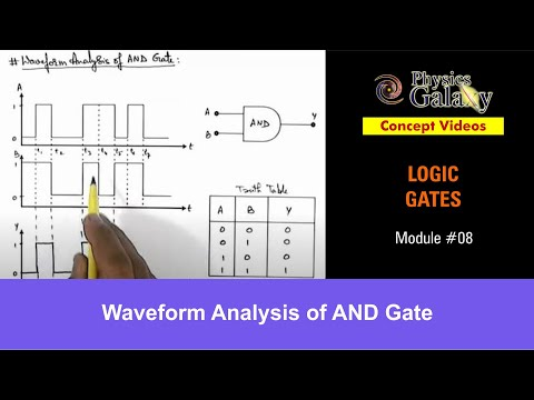 8. Physics | Logic Gates | Waveform Analysis of AND Gate | by Ashish Arora