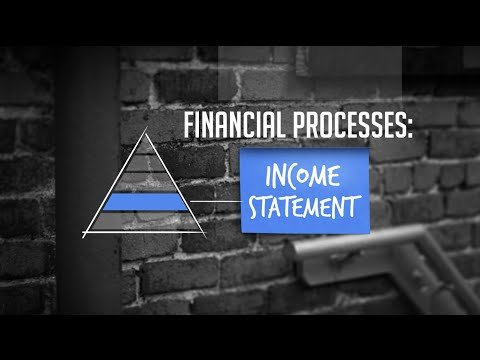 The Art of Startup Finance: Financial Processes - Your Income Statement