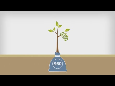 Unit 2: How does your superannuation grow