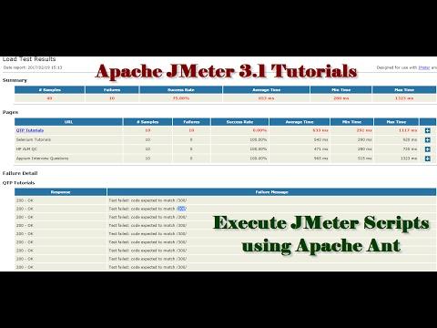 Jmeter Tutorials | How to Run Jmeter Scripts using Apache Ant