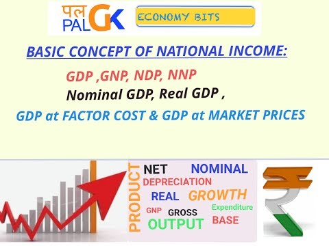 ECONOMY -Basic Concepts of National Income: GDP,GNP, NDP, NNP, Real  & Nominal GDP and other topics
