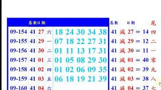 今彩539 (尾數)版路  7月4日 週六,上期中(獨支19)+(八尾)版路