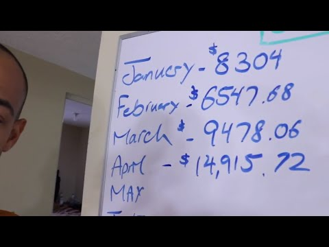 MY FIRST $15,000 USD MONTH!!!!!