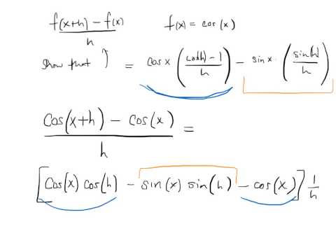 Cosine - Difference Quotient