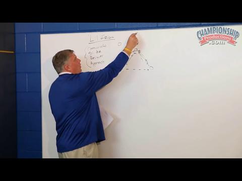 Coaching Aggressive Team Defense - JB Clarke