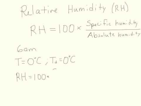 Geog 100: Calculating Relative Humidity