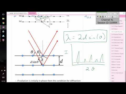 Day 16 X-ray Diffraction and polymers intro