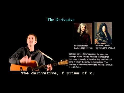 The Derivative