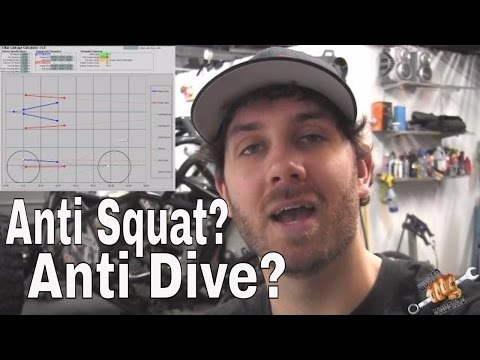 Anti Dive and Anti Squat Explained - Rock Rods Tech