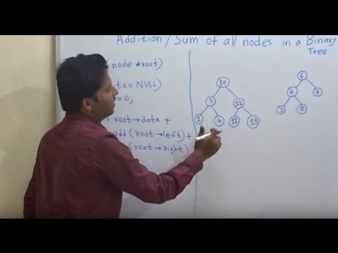 calculate sum of all nodes in Binary Tree