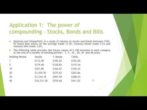 Present Value & Future Value Lecture 1: Formula/Cash Flow Types/Interest Rate/Discount Rate/Annuity