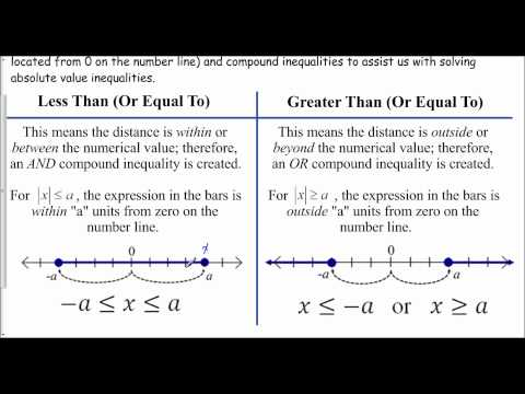 Lesson 1.3 -Intro to Absolute Value Inequalities