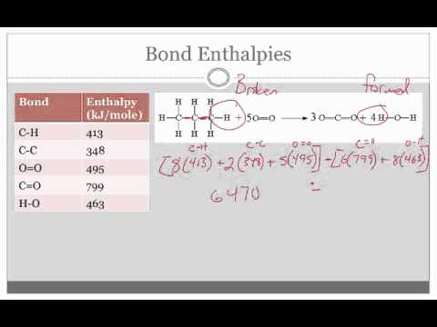 Bond Enthalpy and Heats of Formation