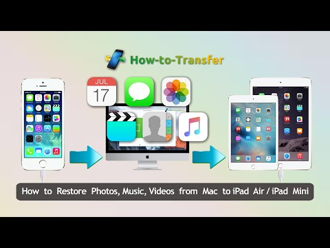 How to Restore Photos, Music, Videos from Mac to iPad Air/iPad Mini