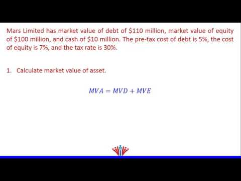 WACC Example 2 finding Market Value of Asset