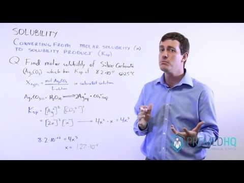 MCAT Solubility