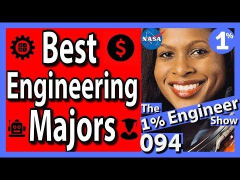 Best Engineering Majors | What Engineering Major Should I Choose