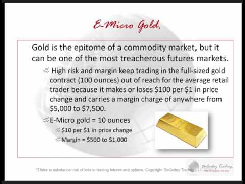 How to Trade Commodities in a Small Futures Account